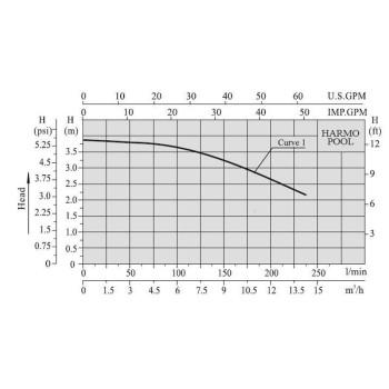ZFPX5097 (1)